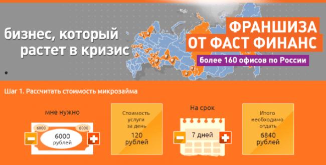ФастФинанс – Кредит до 15 000 ₽