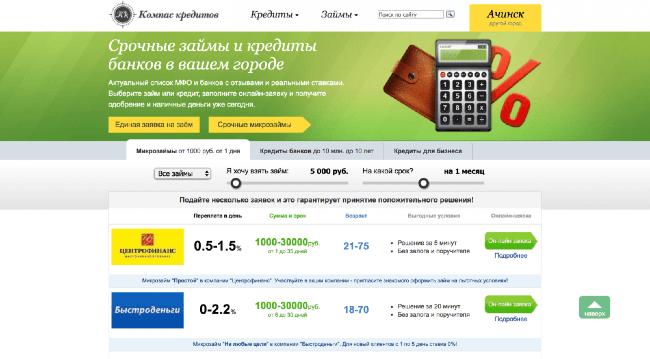 Ачинск онлайн кредит рнкб банк в симферополе взять кредит